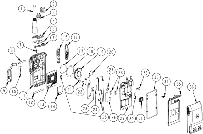 Exploded view diagram of Motorola GP344 and GP644